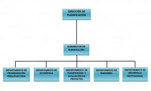 ORGANIGRAMA JPG